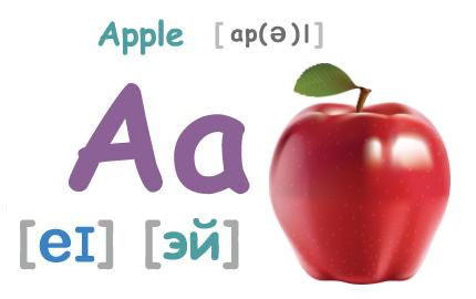 английская азбука со звуками