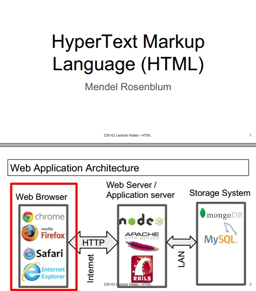 Книга на английском - Web Applications Development, Stanford Lectures: HyperText Markup Language (HTML) - обложка книги скачать бесплатно